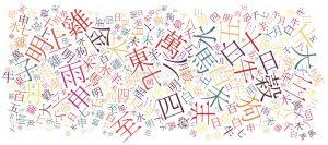 chinese alphabet texture background